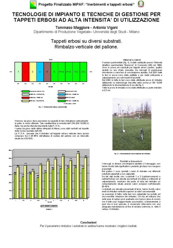 rimbalzo pallone - Dipartimento di Produzione Vegetale - Tommaso Maggiore - Antonio Vigoni